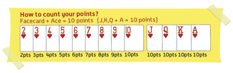 counting points in points rummy game