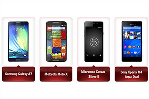 Growing popularity of mobile games in India