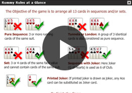 Rules at a Glance Demo